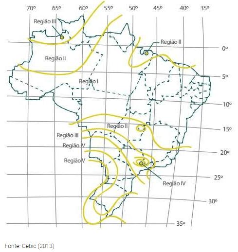 Condições de exposição conforme as regiões brasileiras