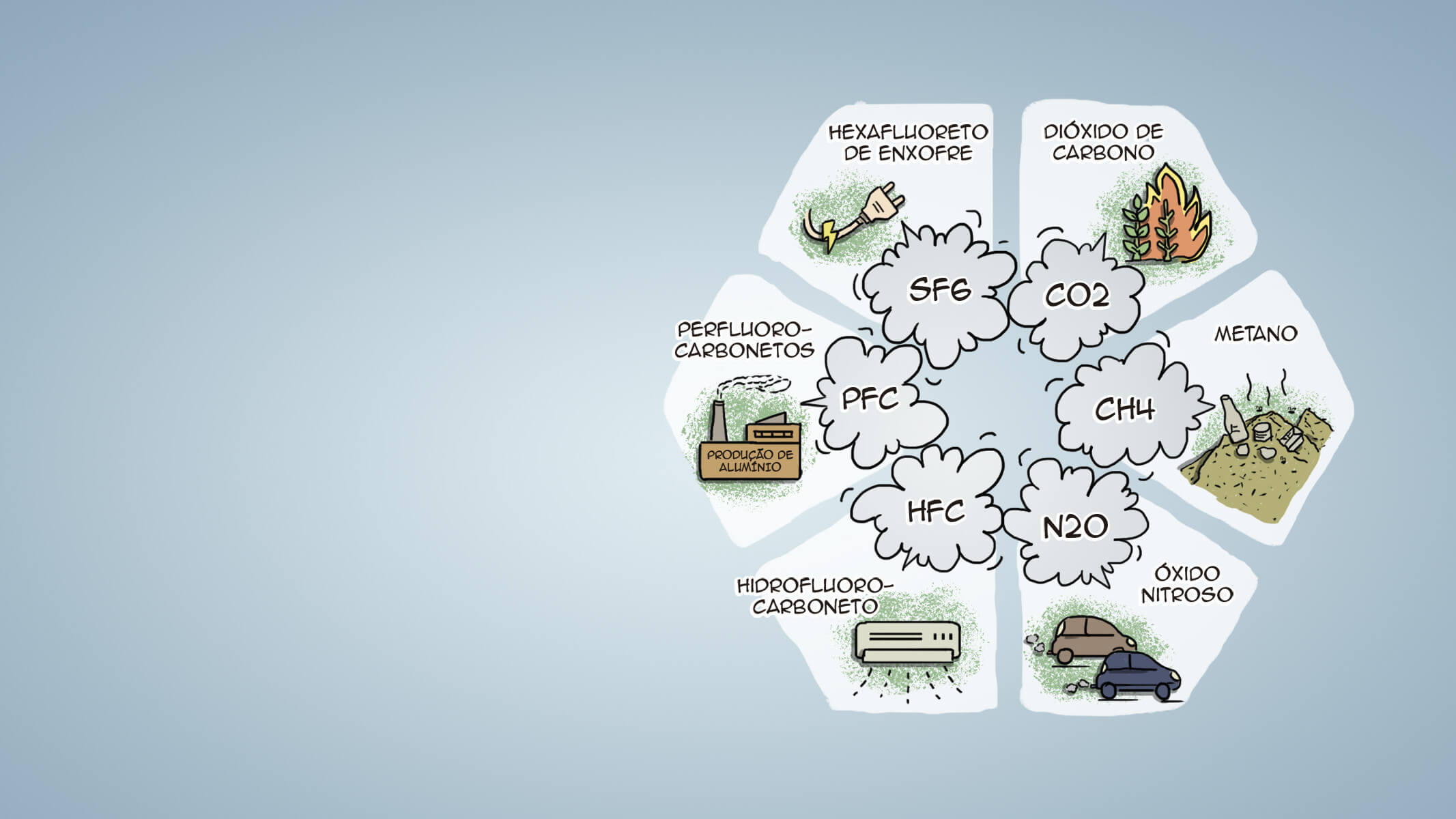 pegada de carbono
